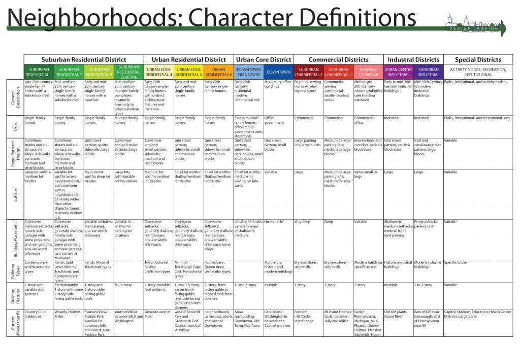 character_matrix